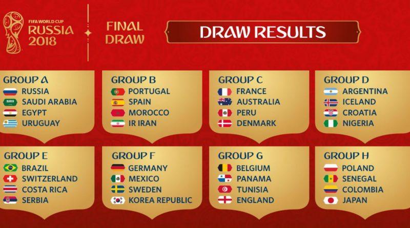 Groupes Coupe du Monde 2018 après tirage au sort